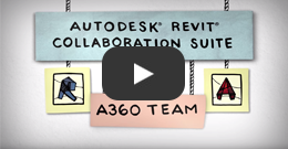 Revit Collaboration Suite 2016 Video Overview
